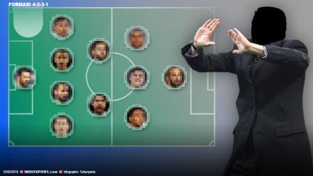 Transfer Pelatih - INDOSPORT