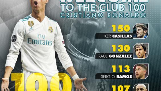Cristiano Ronaldo Copyright: Grafis:Yanto/Indosport.com