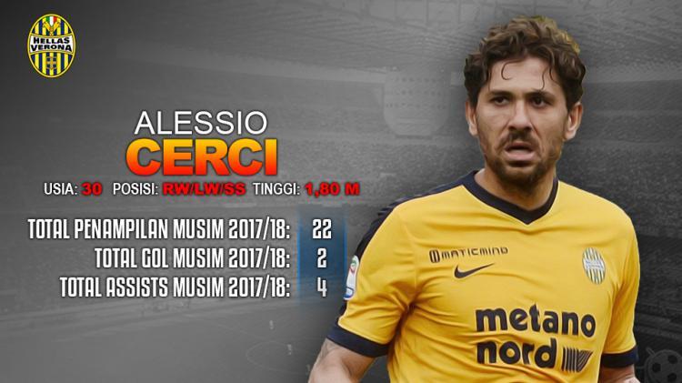 AC Milan vs Hellas Verona (Alessio Cerci). Copyright: INDOSPORT