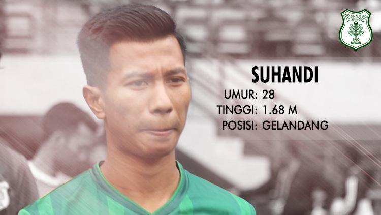 PSMS Medan vs Barito Putera (Suhandi). Copyright: INDOSPORT
