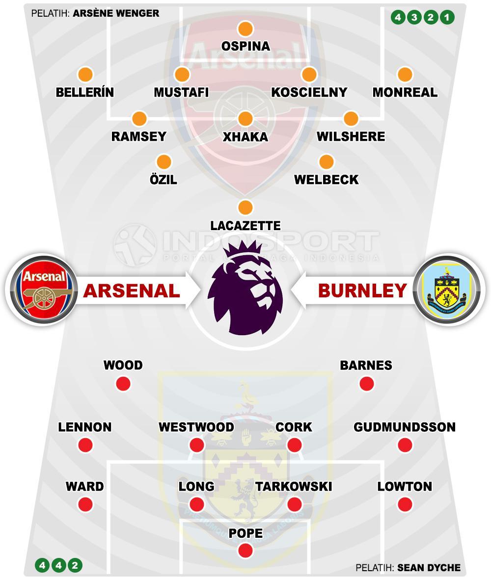Susunan Pemain Arsenal vs Burnley FC Copyright: Indosport.com