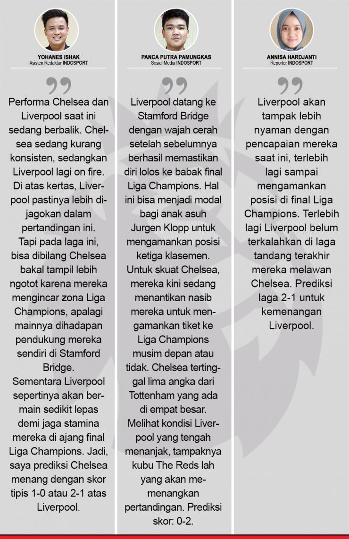 Komentar Prediksi Chelsea vs Liverpool Copyright: Indosport.com
