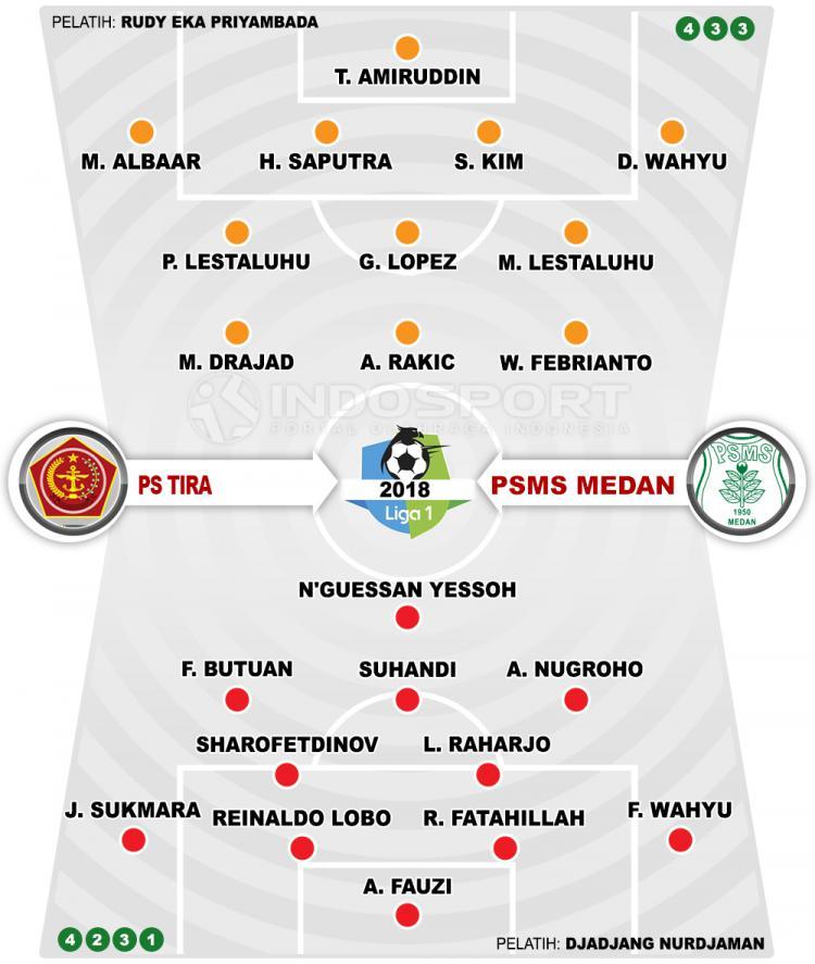 PS TIRA vs PSMS Medan (Susunan Pemain) Copyright: INDOSPORT