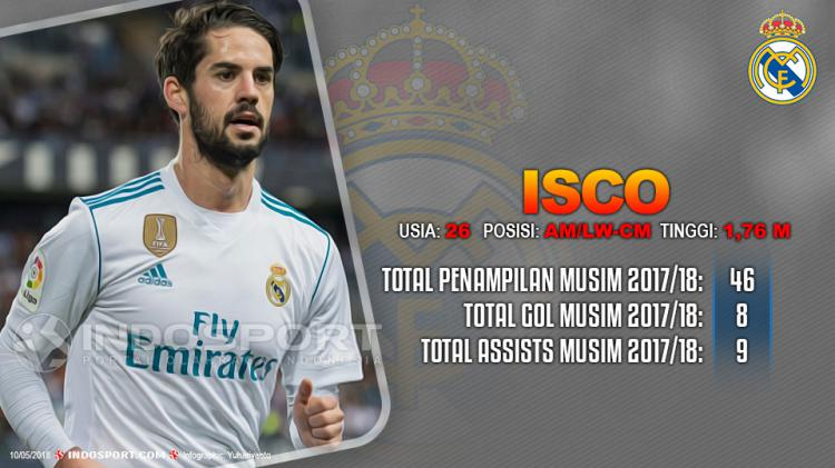 Player To Watch Isco (Real Madrid) Copyright: Grafis:Yanto/Indosport.com