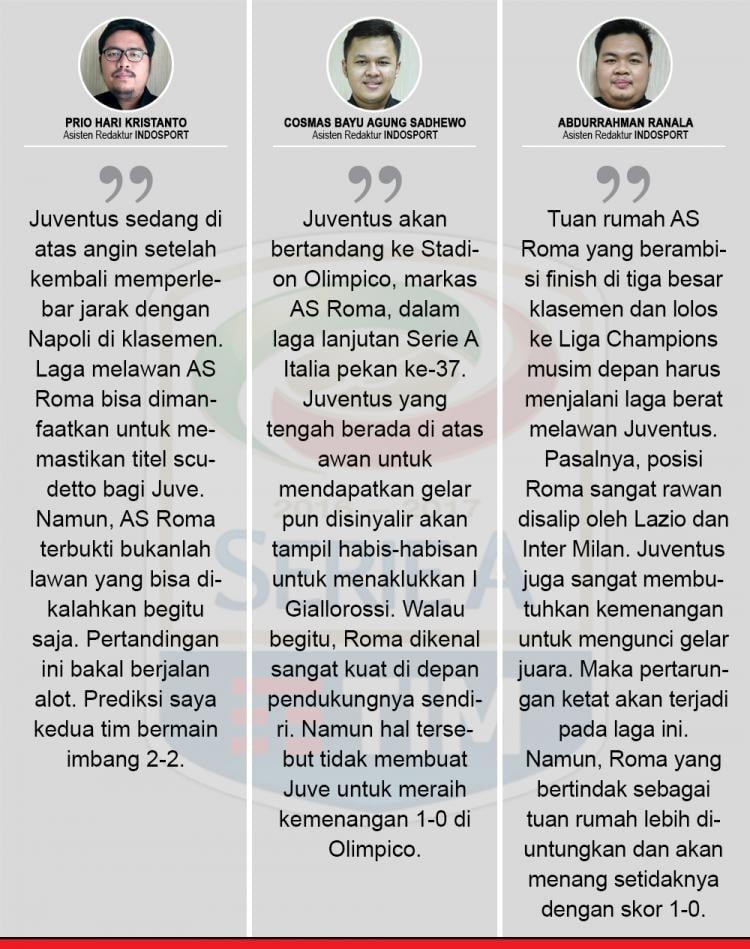 Komentar Prediksi AS Roma vs Juventus Copyright: Indosport.com