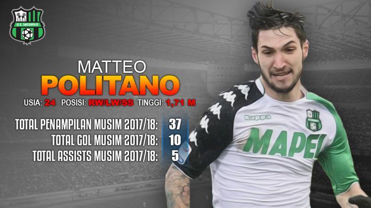 Inter Milan vs Sassuolo (Matteo Politano). Copyright: INDOSPORT