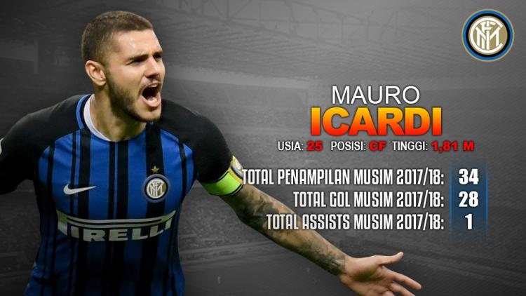 Inter Milan vs Sassuolo (Mauro Icardi). Copyright: INDOSPORT