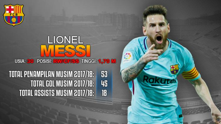 Levante vs Barcelona (Lionel Messi). Copyright: INDOSPORT