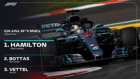 Hasil Kualifikasi GP Spanyol. - INDOSPORT