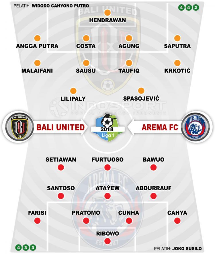 Susunan Pemain Bali United vs Arema FC Copyright: Indosport.com
