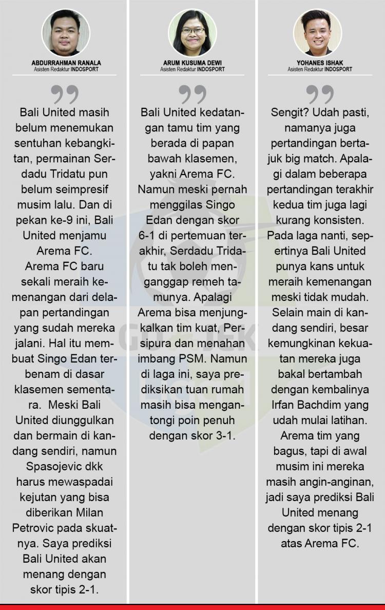 Komentar Prediksi Bali United vs Arema FC Copyright: Indosport.com