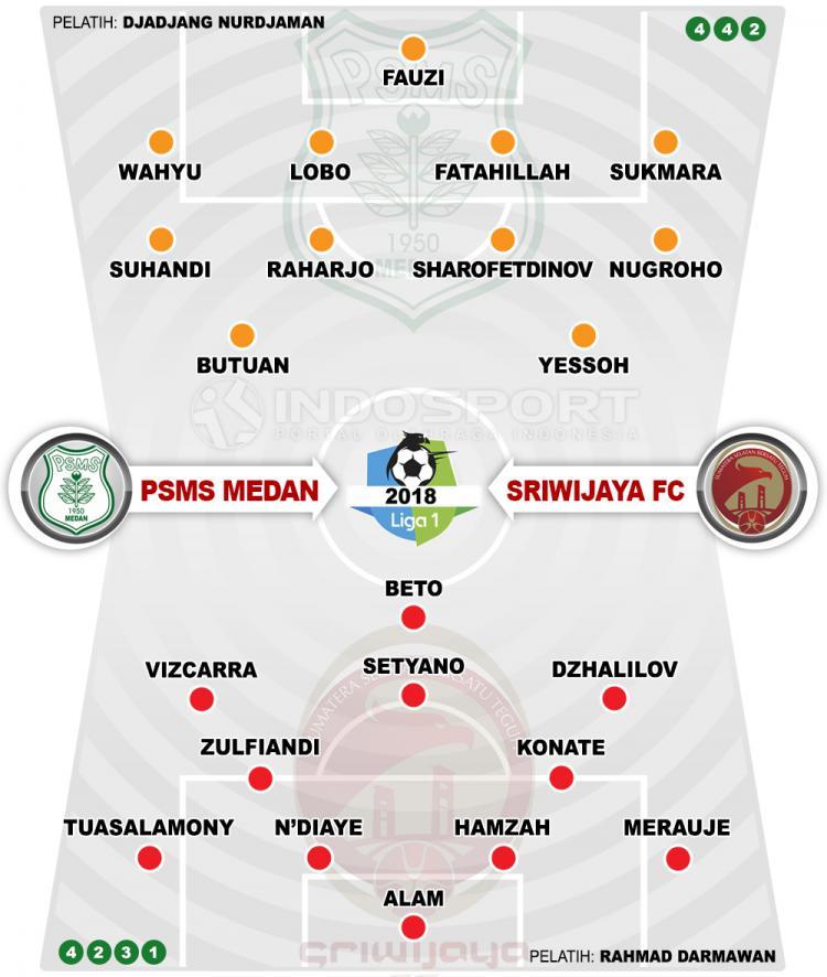 Susunan Pemain PSMS Medan vs Sriwijaya FC Copyright: Indosport.com