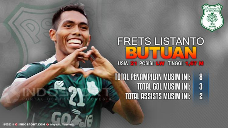 Player To Watch Frets Listanto Butuan (PSMS Medan) Copyright: Grafis:Yanto/Indosport.com