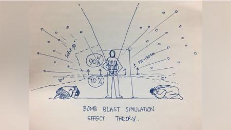 Simulasi menghindari ledakan bom. - INDOSPORT