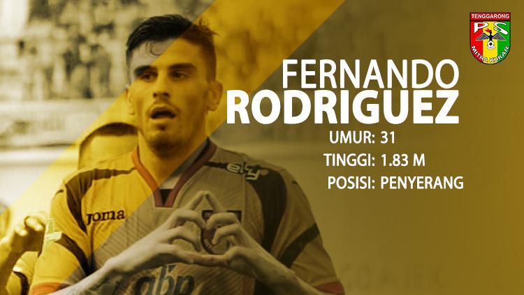 Fernando Rodriguez. Copyright: INDOSPORT/Eli Suhaeli