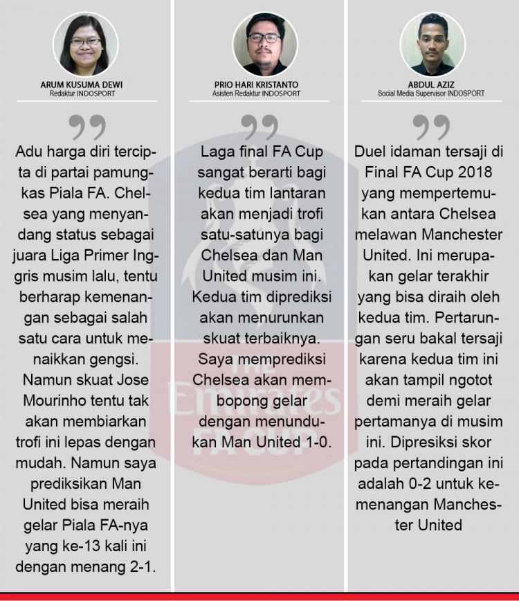 komentar prediksi chelsea vs man united Copyright: Indosport