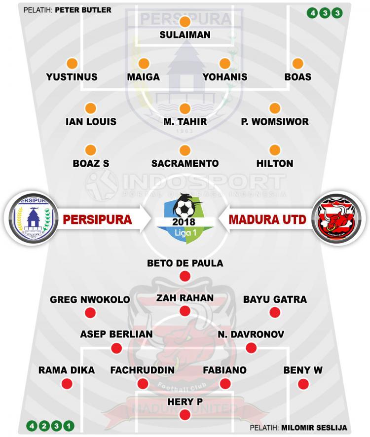 Susunan Pemain Persipura Jayapura vs Madura United Copyright: Indosport.com