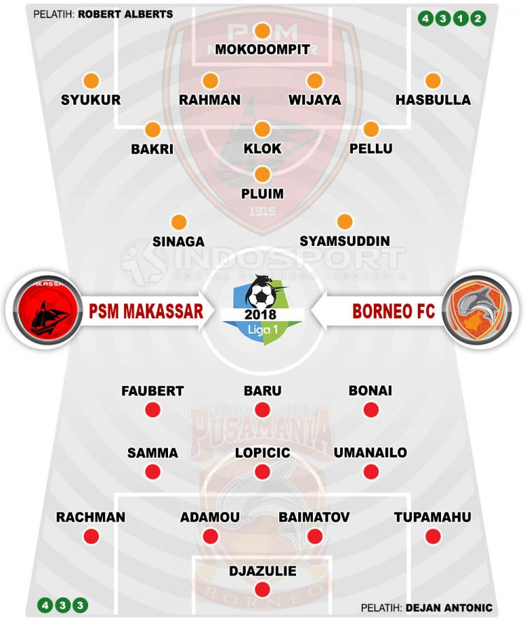 Susunan Pemain PSM Makassar vs Bornoe FC Copyright: Indosport.com
