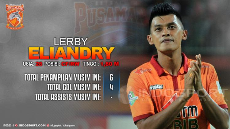 Player To Watch Lerby Eliandry (Borneo FC) Copyright: Indosport.com