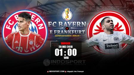 Prediksi Fc Bayern vs Frankfurt - INDOSPORT