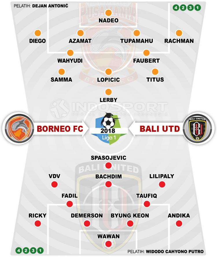 Susunan Pemain Borneo FC vs Bali United Copyright: Indosport.com