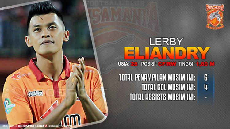 Player To Watch Lerby Eliandry (Borneo FC) Copyright: Indosport.com