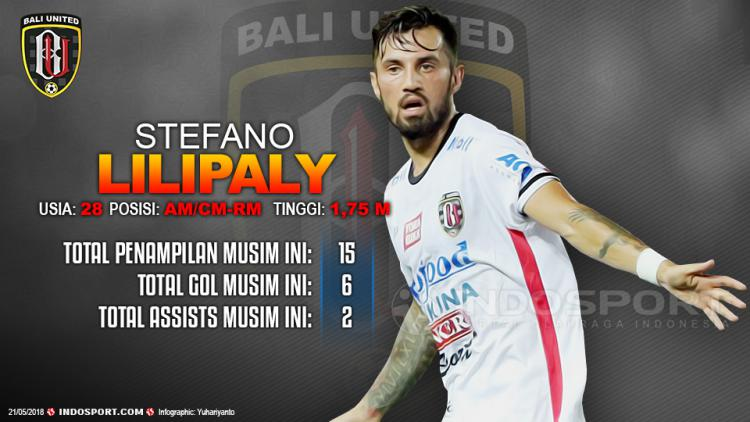 Player To Watch Stefano Lilipaly (Bali United) Copyright: Indosport.com