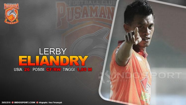 Bhayangkara FC vs Borneo FC Copyright: Indosport.com
