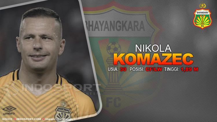 Bhayangkara FC vs Borneo FC ( Nikola Komazec ) Copyright: Indosport.com