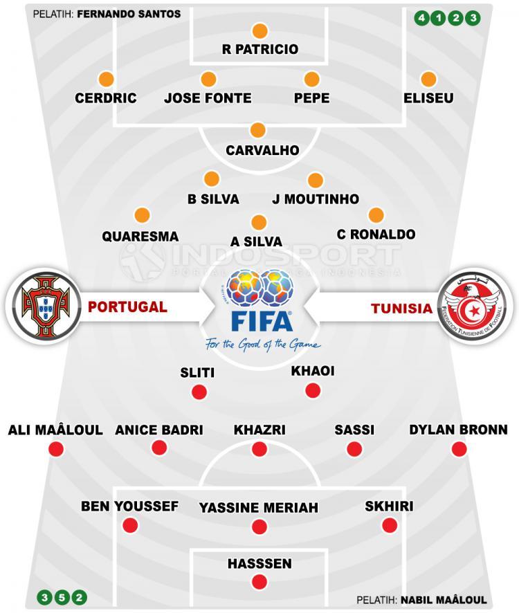 Portugal vs Tunisia Copyright: Indosport.com