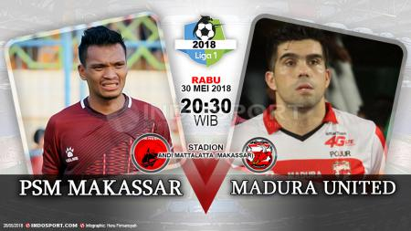 Psm Makassar vs Madura United - INDOSPORT