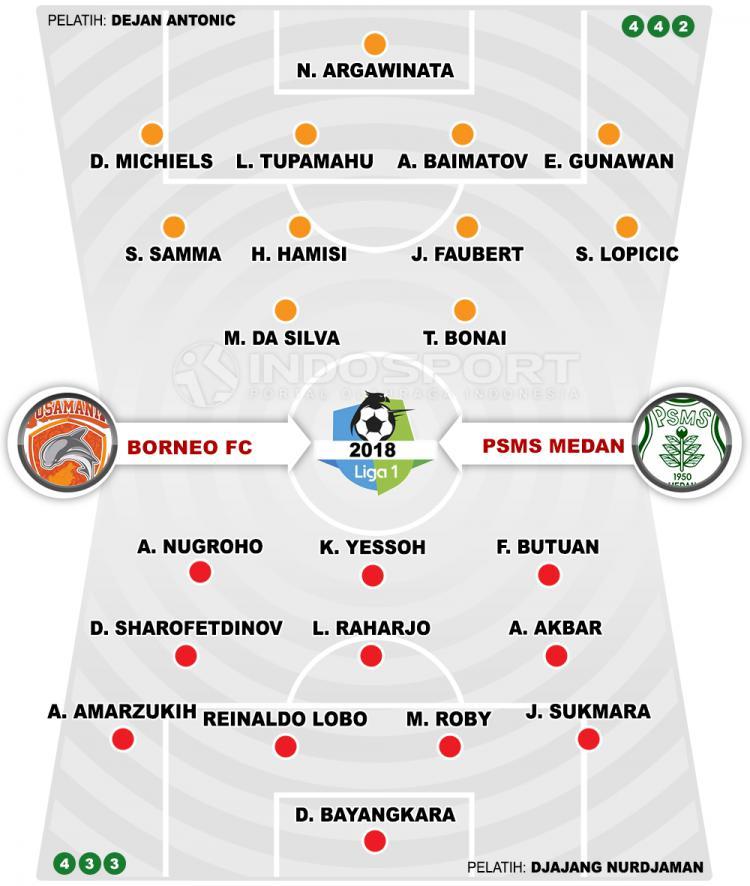 Borneo FC vs PSMS Medan (Susunan Pemain). Copyright: INDOSPORT