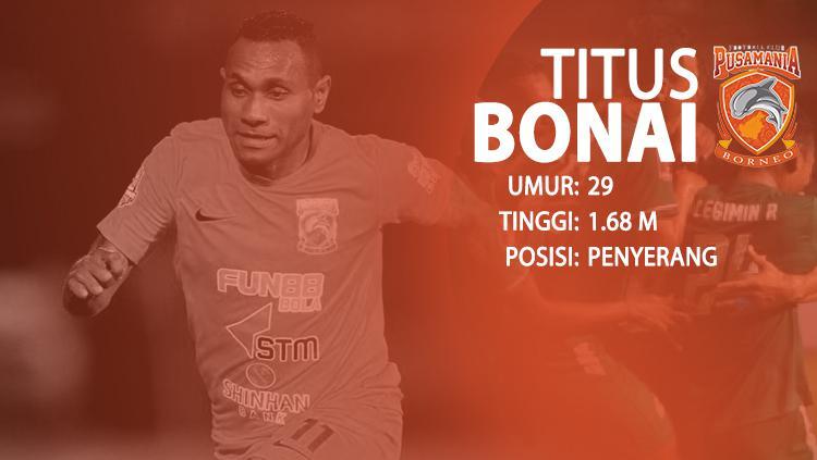 Borneo FC vs PSMS Medan (Titus Bonai). Copyright: INDOSPORT