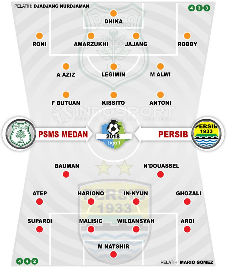 Susunan Pemain PSMS Medan vs Persib Bandung Copyright: Indosport.com