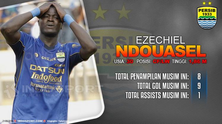 Player To Watch Ezechiel Ndouasel (Persib Bandung) Copyright: Indosport.com