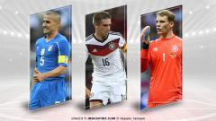 Indosport - Fabio Cannavaro, Philipp Lahm dan Manuel Neuer
