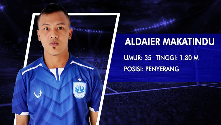 PSIS Semarang vs Borneo FC (Aldaier Makatindu). Copyright: INDOSPORT