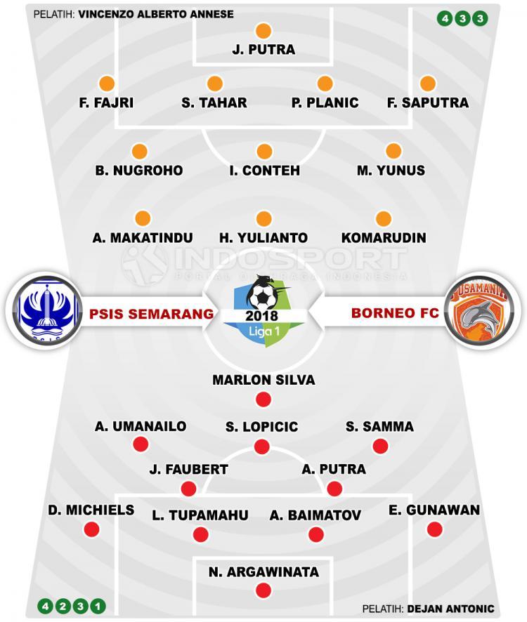 PSIS Semarang vs Borneo FC (Susunan Pemain). Copyright: INDOSPORT