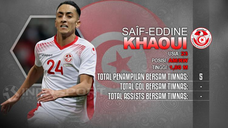 Player To Watch Saîf-Eddine Khaoui (Tunisia) Copyright: Indosport.com