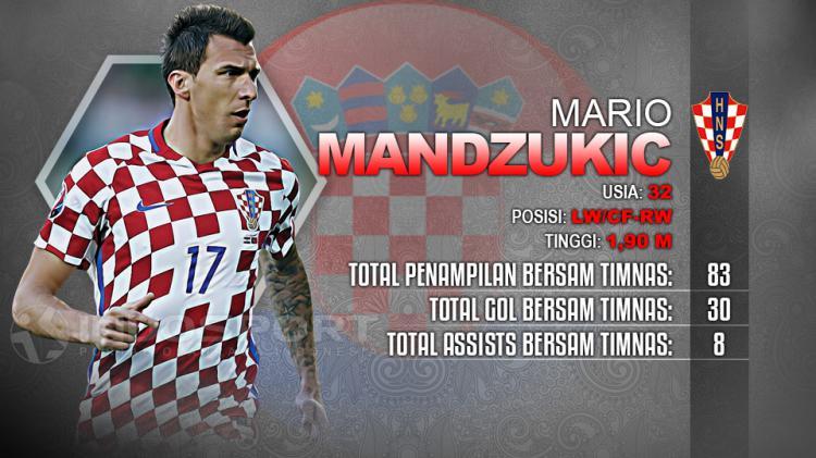Player To Watch Mario Mandzukic (Kroasia) Copyright: Indosport.com