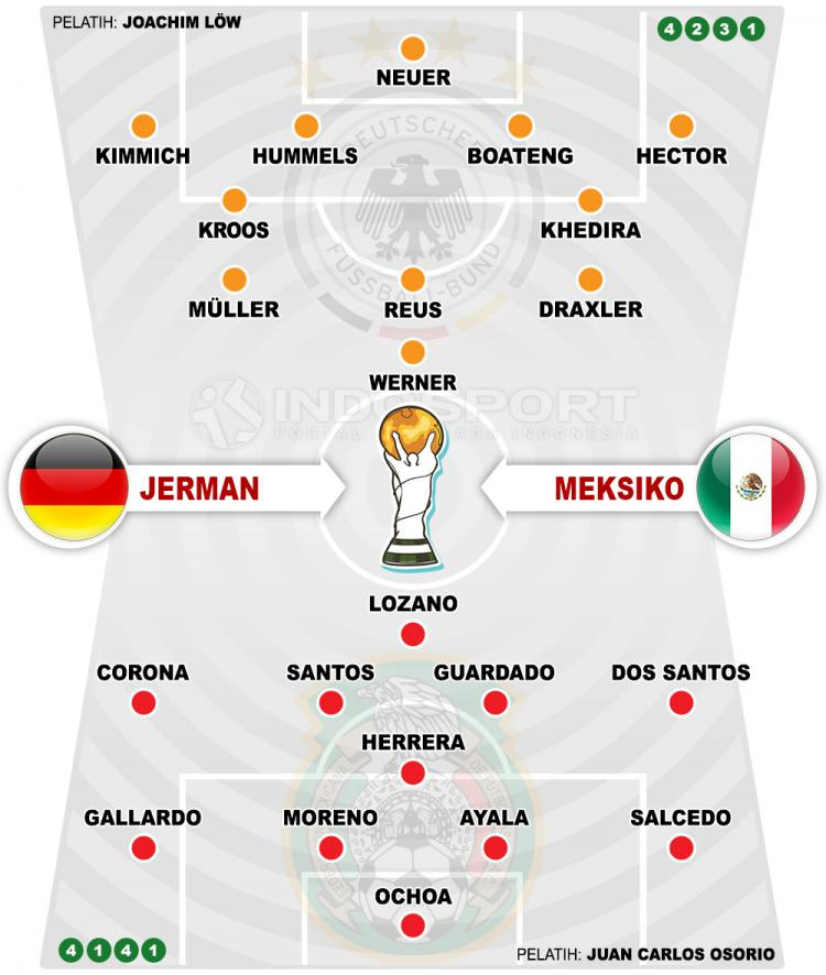 Susunan Pemain Jerman vs Meksiko Copyright: Indosport.com