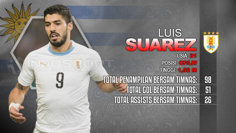 Luis Suarez Mesir vs Uruguay. Copyright: INDOSPORT