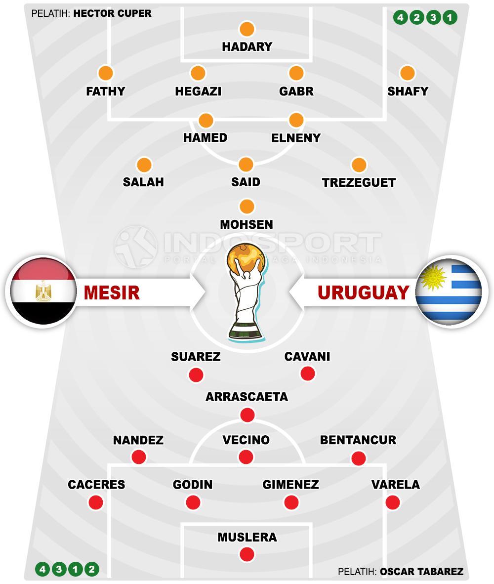 Susunan Pemain Mesir vs Uruguay. Copyright: INDOSPORT