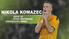 Indosport - Nikola Komazec penyerang Bhayangkara FC.