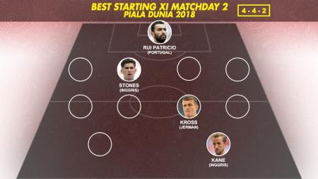 Best Starting XI Piala Dunia 2018 Matchday 1 - INDOSPORT