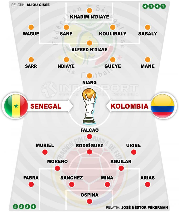 Susunan Pemain Senegal vs Kolombia Copyright: Indosport.com