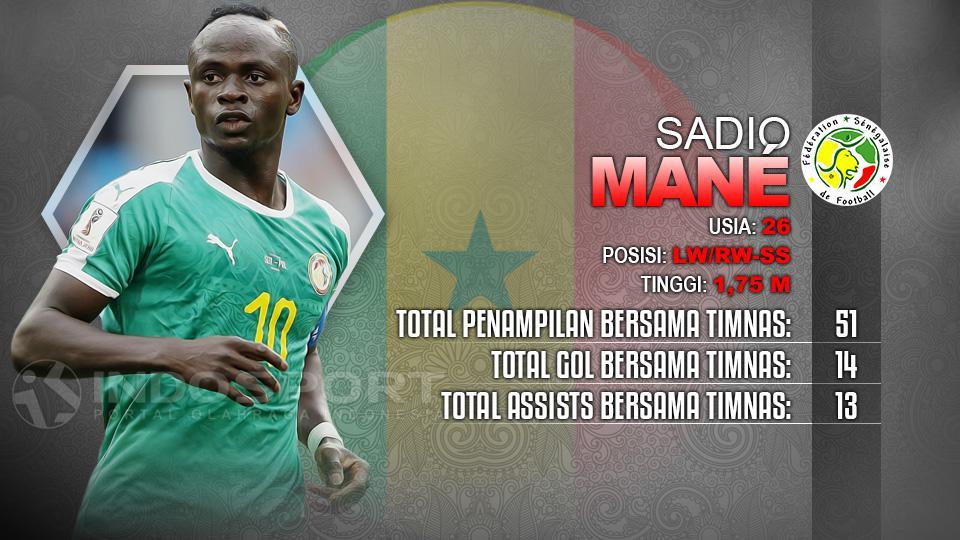 Player To Watch Sadio Mané (Senegal) Copyright: Indosport.com