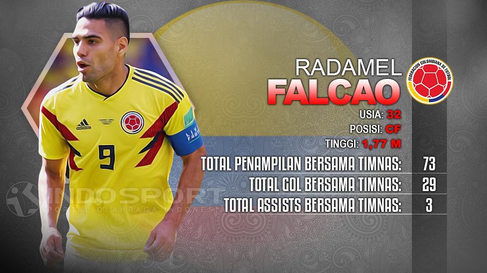 Player To Watch Radamel Falcao (Kolombia) Copyright: Indosport.com