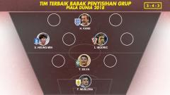 Indosport - Tim Terbaik Babak Penyisihan Grup Piala Dunia 2018.