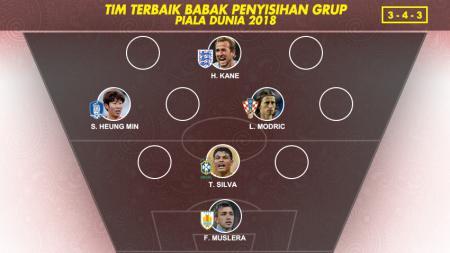 Tim Terbaik Babak Penyisihan Grup Piala Dunia 2018. - INDOSPORT